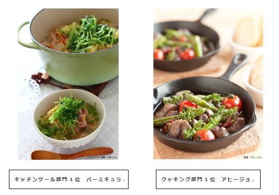 さらにその中から、2016年話題になったワードをレシピ ブログ編集部が「キッチンツール部門」「クッキング部門」ごとに選定し、2016年印象に残った「トレンド料理